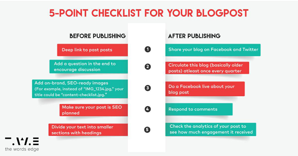5 Point Checklist for Your Blogpost