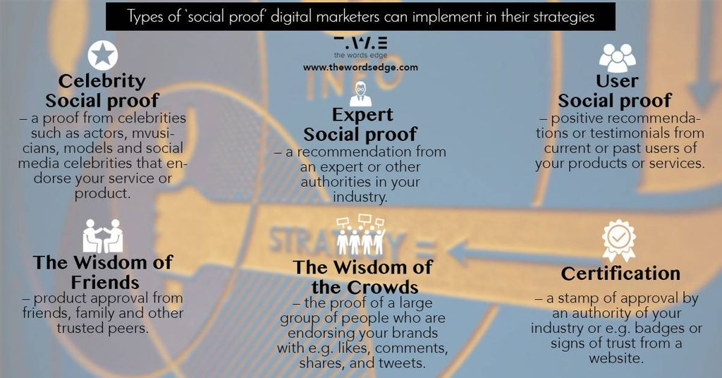 'social proof' or 'social influence'
