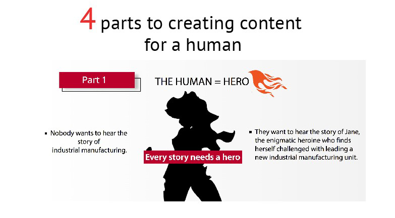 4 Parts To Creating Content For A Human