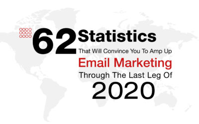 INTERESTING EMAIL MARKETING STATS